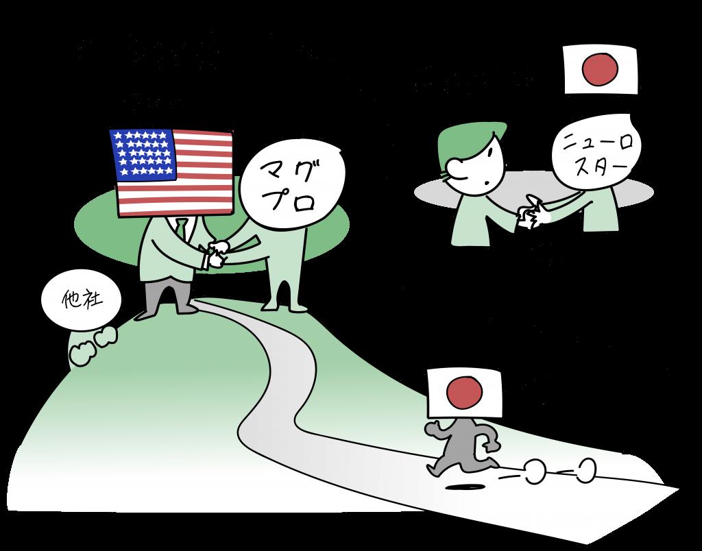 TMS治療の医療機器の日本での現状をイメージにしました。