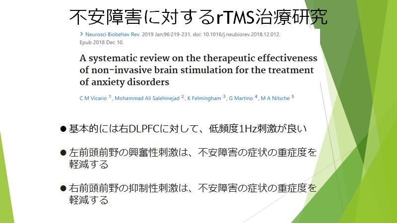 不安障害に対するメタアナリシス(慶応大学野田先生提供)