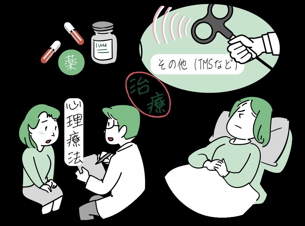 うつ病の4つの治療法についてイラストにしました。