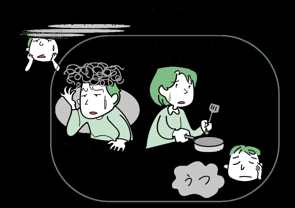 ブレインフォグとうつ病の関係を示したイラストです。