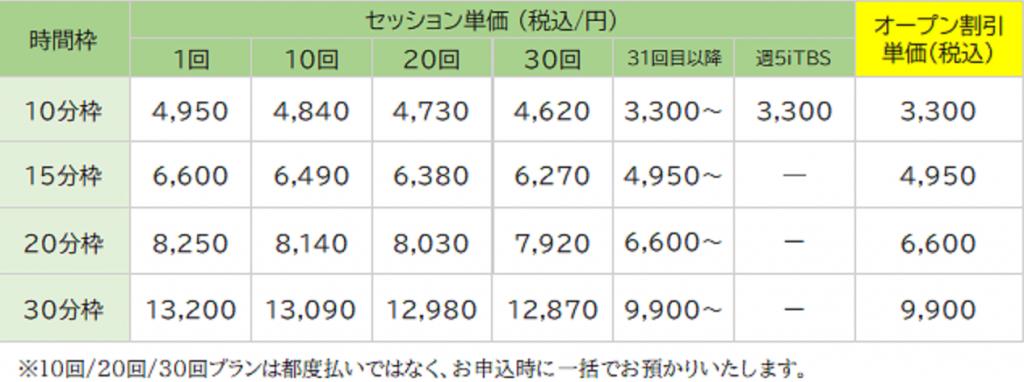 東京横浜TMSクリニックのオープン割引を含む料金表になります。