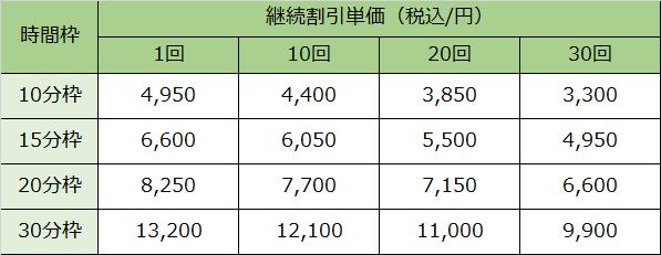 東京横浜TMSクリニックの継続割引の料金表になります。