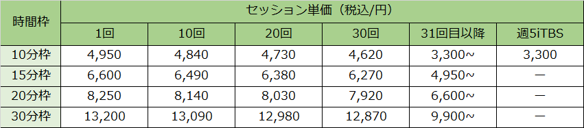 東京横浜TMSクリニックの治療費のご案内になります。