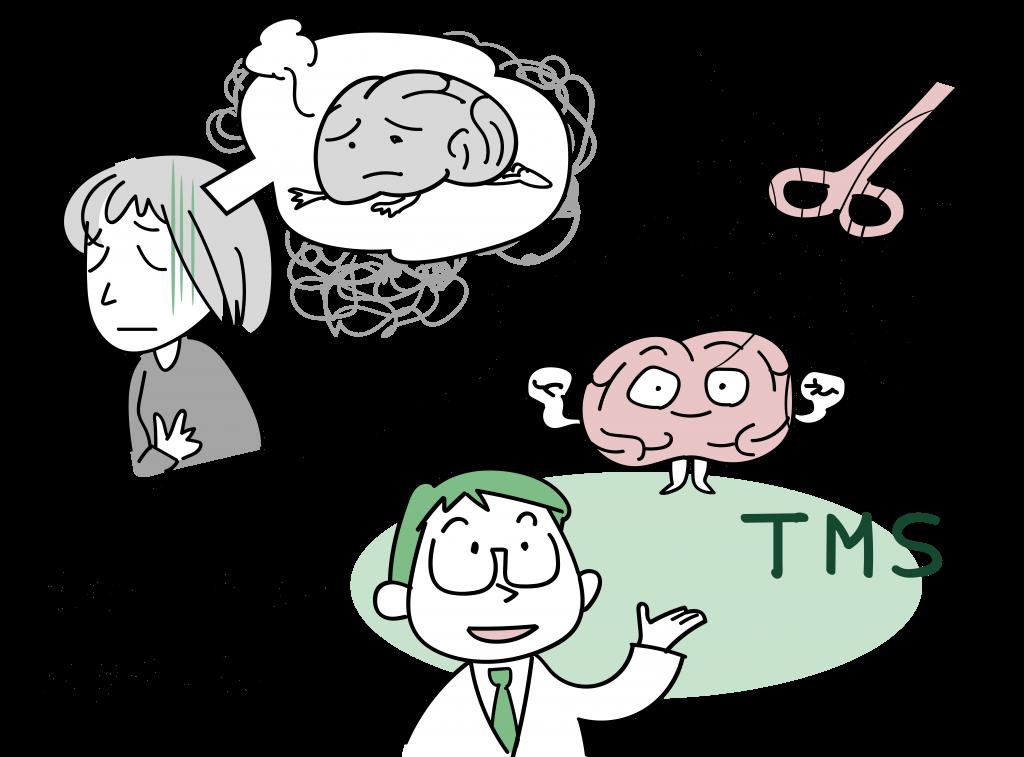 TMS治療のうつ病への効果をイラストにしました。