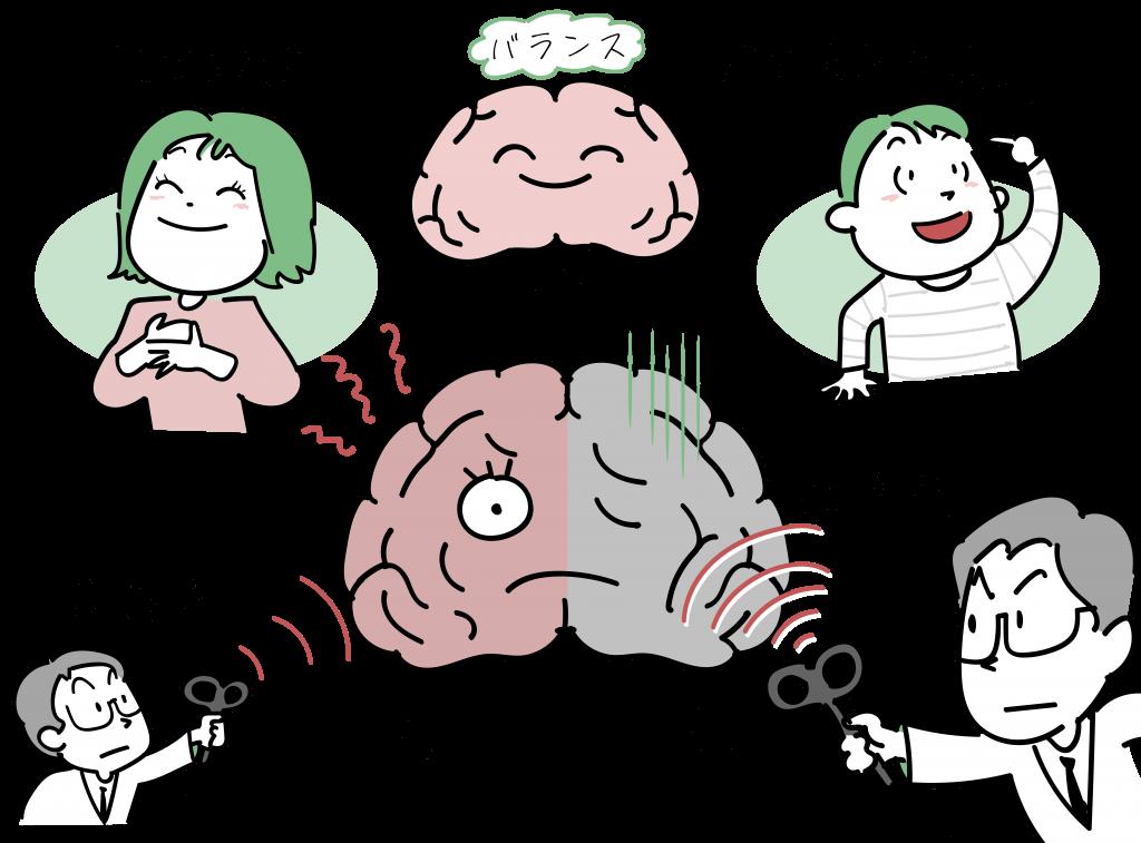 うつ病でのTMS治療の効果のメカニズムをイラストにしました。