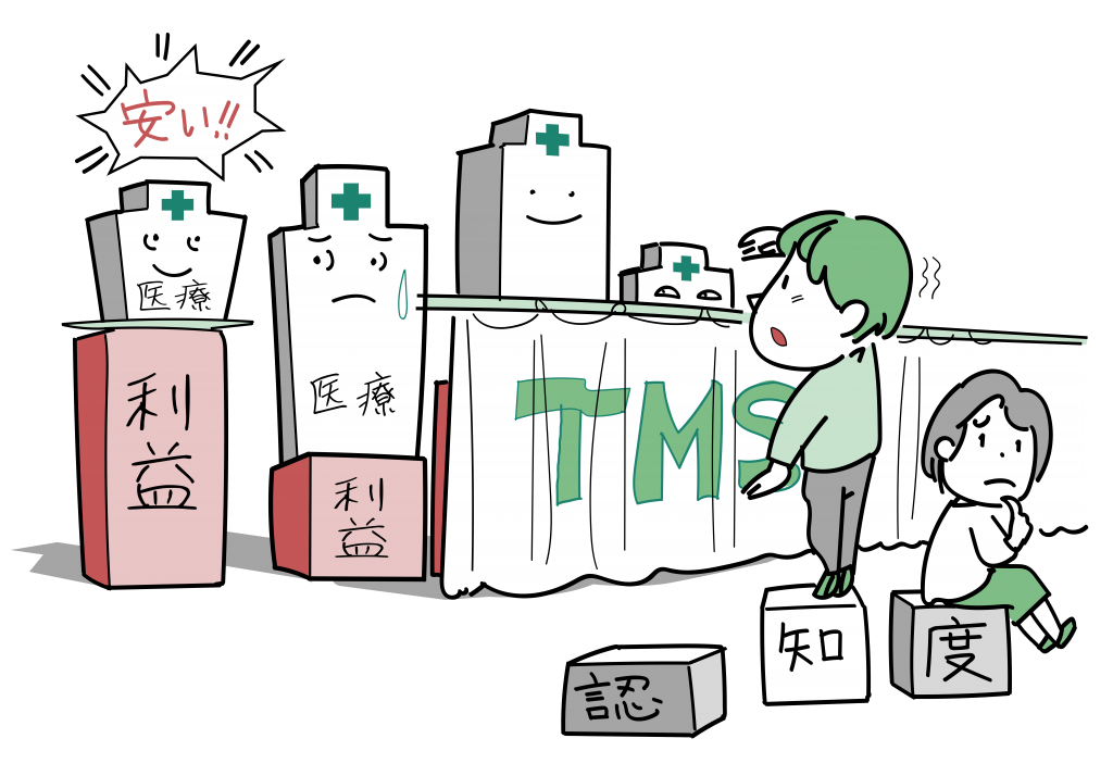 TMS治療費に幅がある理由をご説明するイラストです。