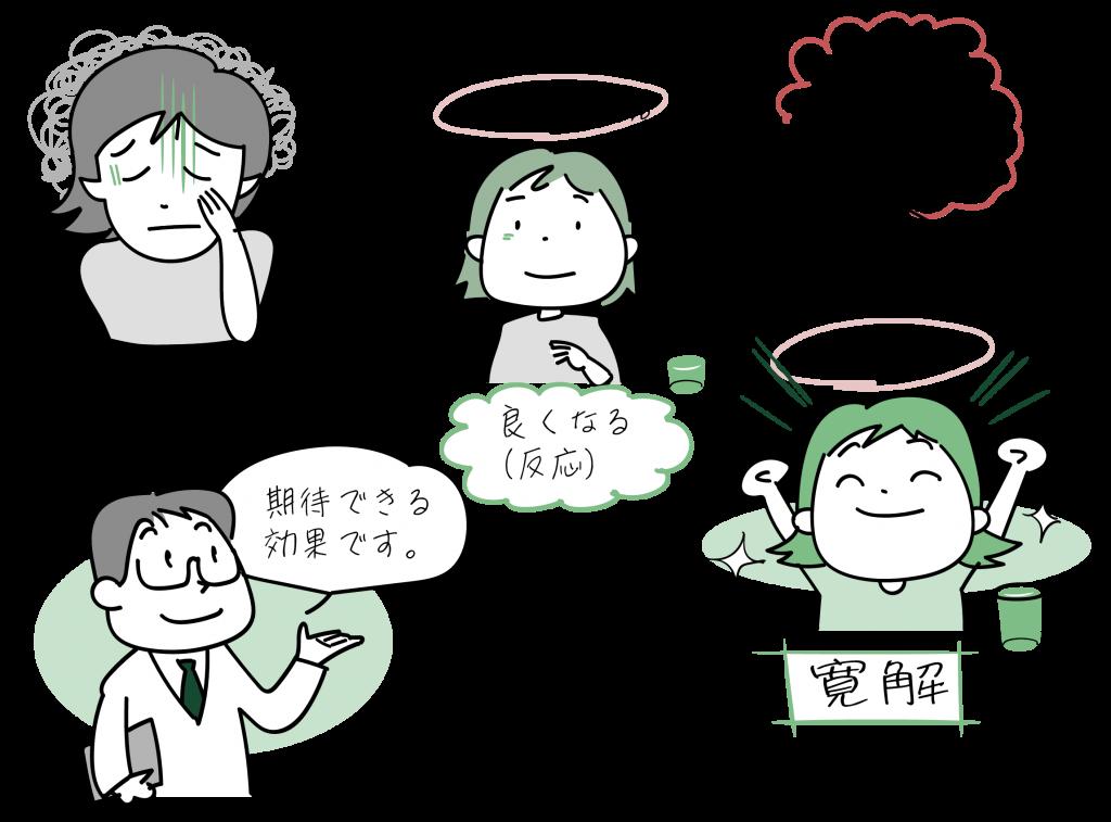 うつ病へのTMS治療の効果の実際のイメージをイラストにしました。
