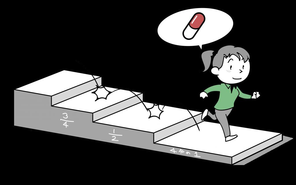 TMS治療と減薬についてご紹介します。