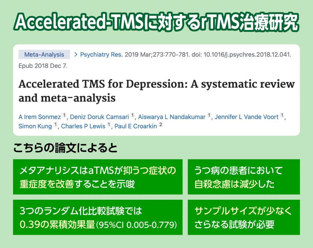 aTMSでの短期手中治療のエビデンスが高い論文をご紹介します。