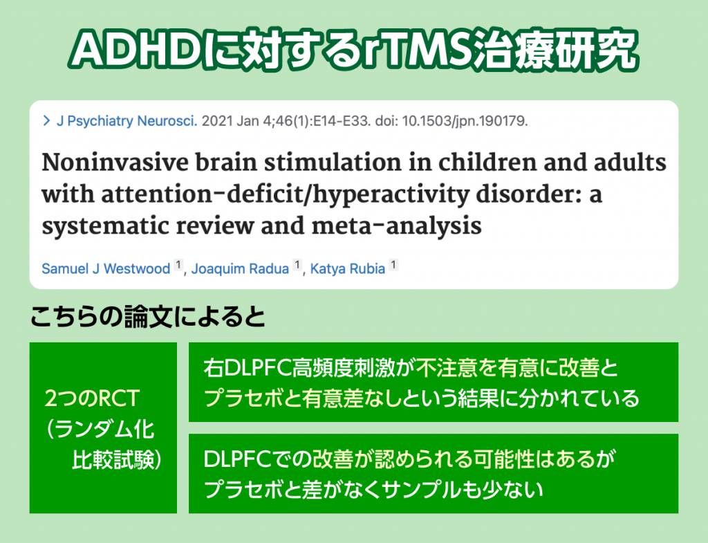 ADHDでのTMS治療のエビデンスをご紹介します。