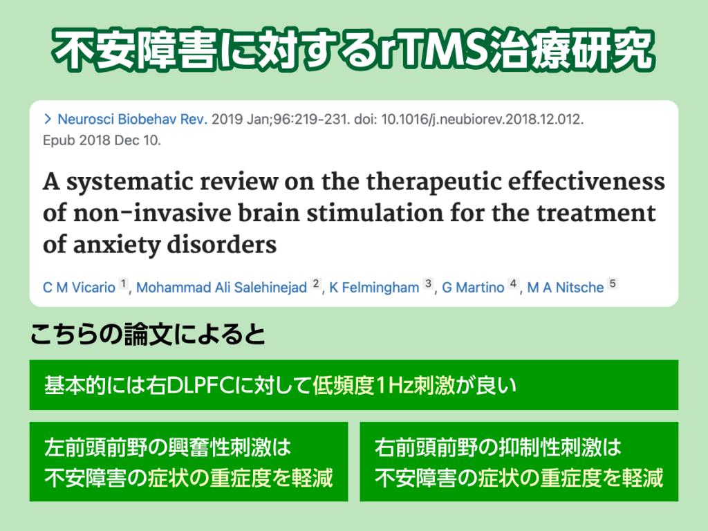 不安障害のTMS治療のエビデンスが高い論文をご紹介します。