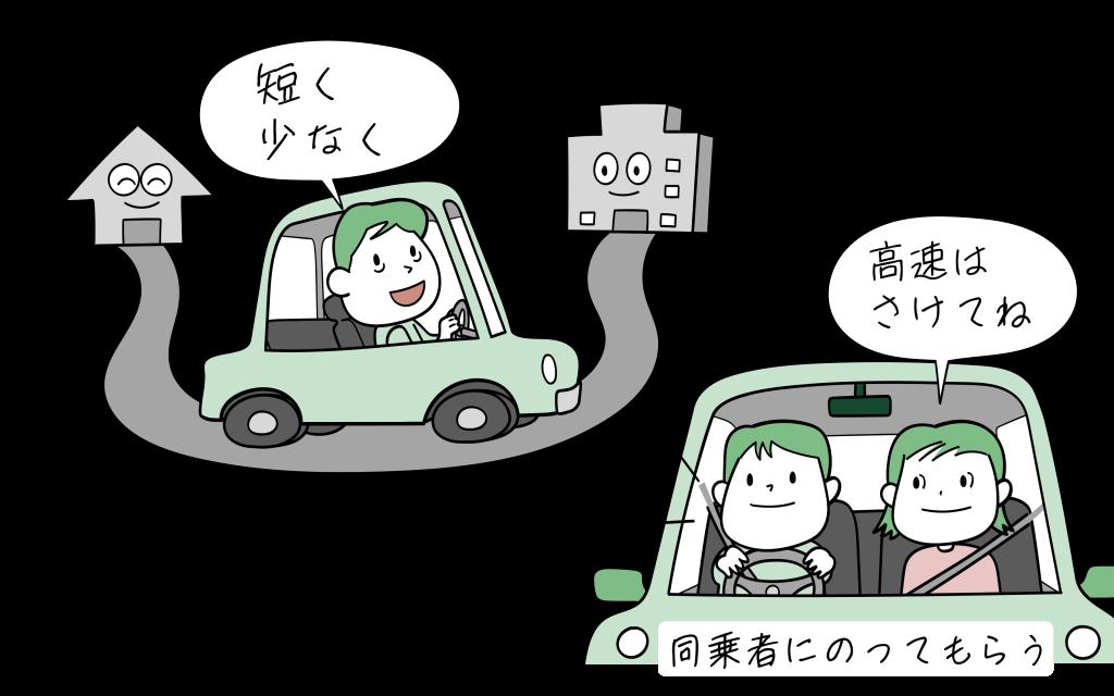 お薬を服用中の運転での注意点