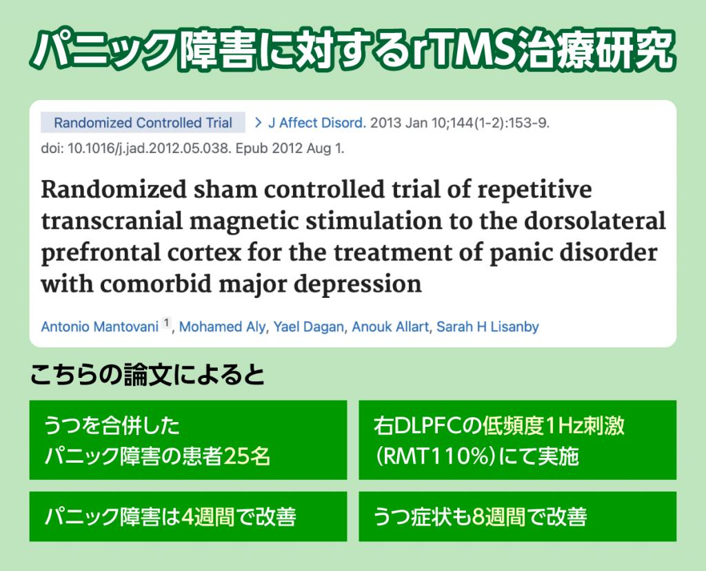 パニック障害とTMS治療に関するエビデンスが高い論文をご紹介します。