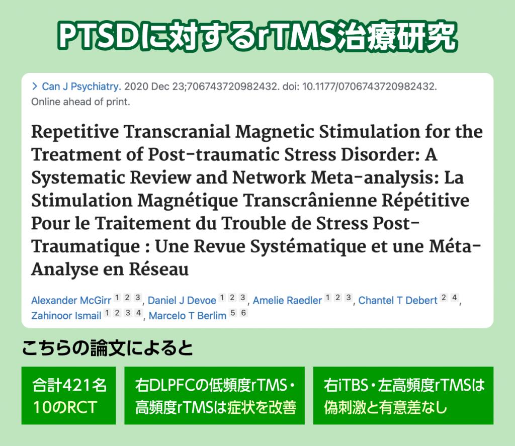 PTSDのTMS治療でのエビデンスをご紹介します。