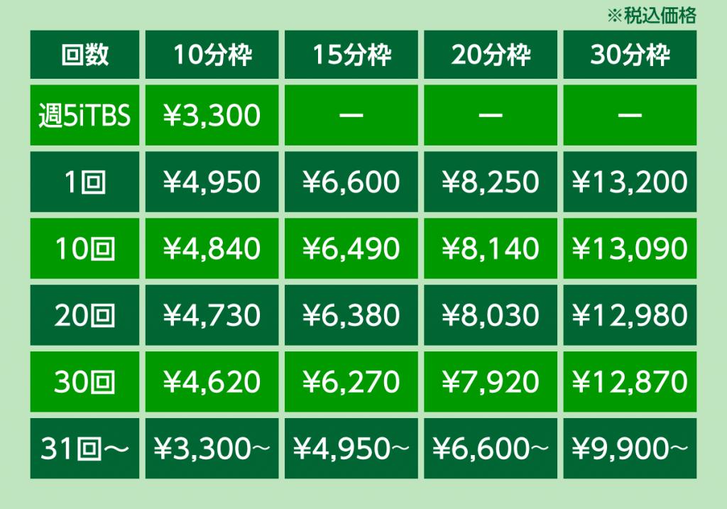 東京横浜TMSクリニックのTMS治療費用を一覧にしています。