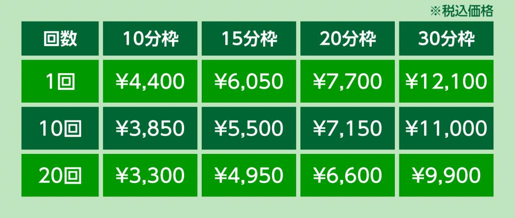 東京横浜TMSクリニックの継続治療割引での治療費用を一覧表にしてご案内します。