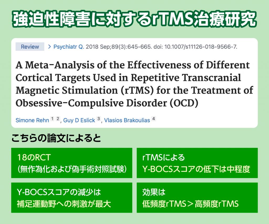 強迫性障害に対するTMS治療のエビデンスをご紹介します。