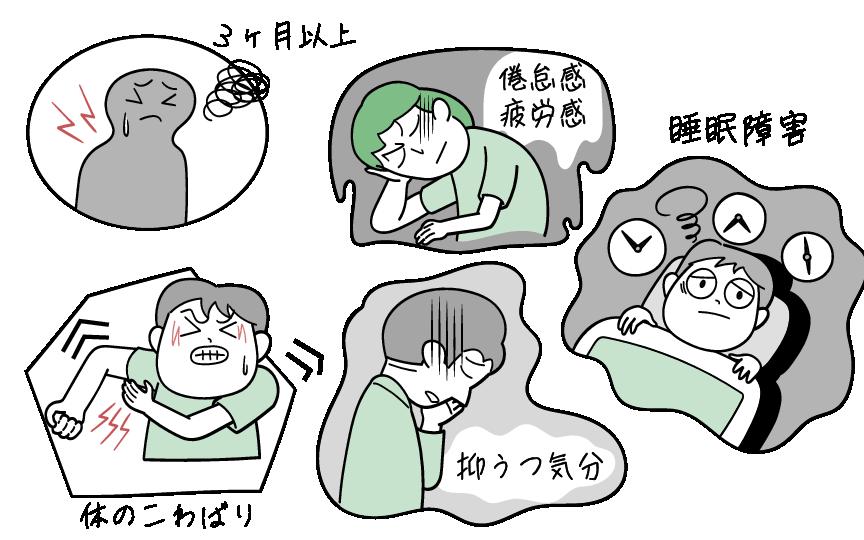 線維筋痛症の5つの症状をイラストにしました。